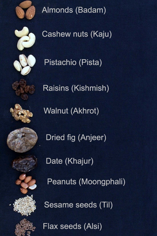 List of Dry fruits, Nuts and seeds in English, Hindi and other languages