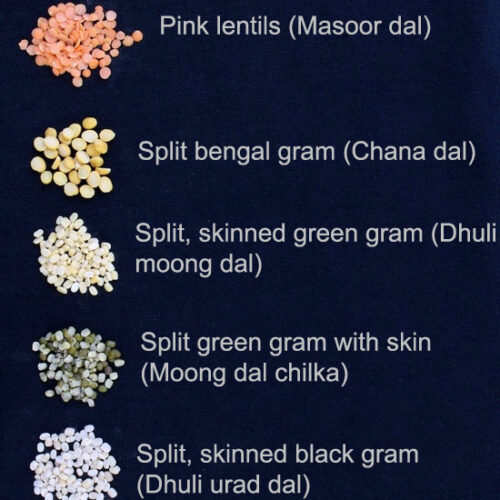 List of Lentils, Legumes or pulses in English, Hindi and other languages