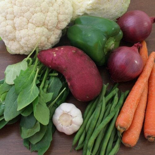 List of Vegetable names in English, Hindi and other languages