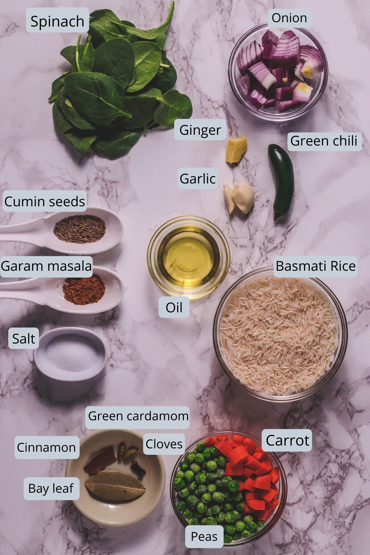 Palak rice recipe ingredients