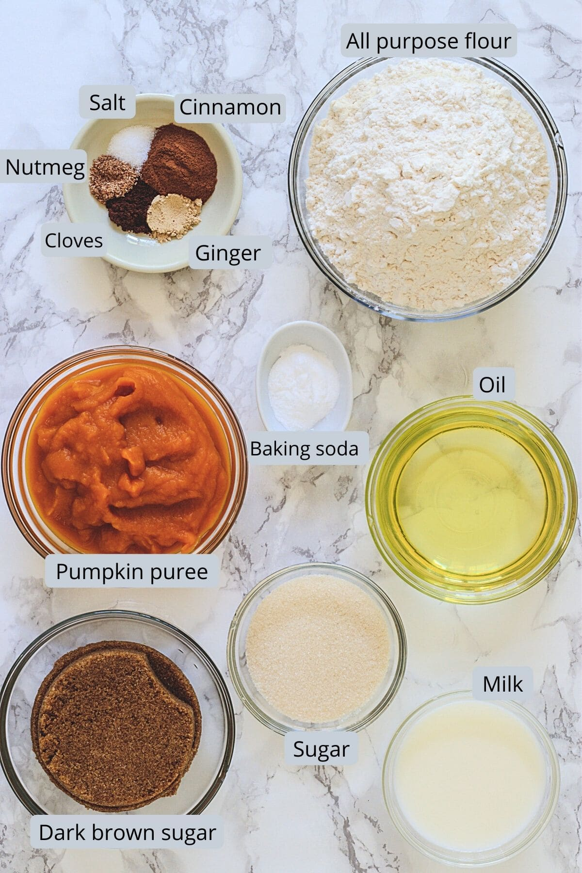 Ingredients used in eggless pumpkin bread includes flour, sugar, spices, baking soda, oil, milk, pumpkin puree.